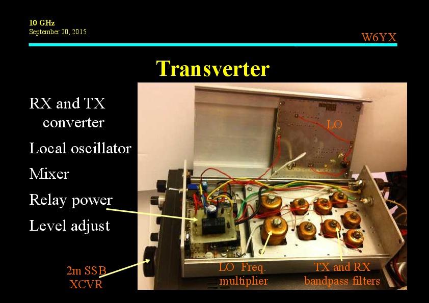 10GHz Terrestrial Ham Radio